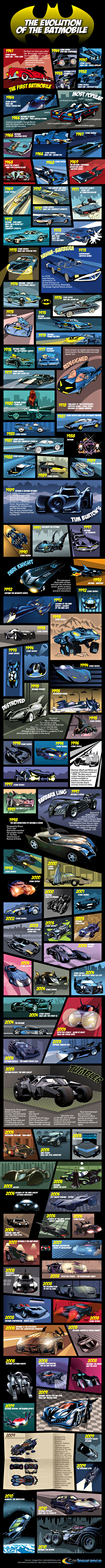 evolution-batmobile-jpg1